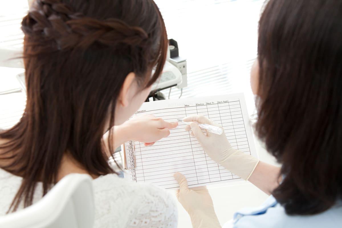 横浜市青葉区 うかい歯科医院 歯周病の安定期治療(SPT2)を保険適用で受診できます